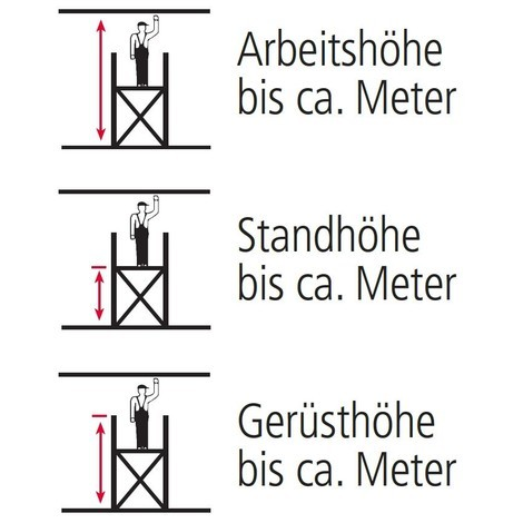 Alu-Fahrgerüst altrex Professional, Plattform 0,75 x 1,85 m