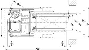 fahrzeugabmessungen bei staplern und hubwagen. Black Bedroom Furniture Sets. Home Design Ideas