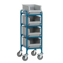 Beistellwagen fetra® mit Sichtlagerkästen