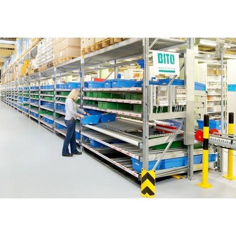 Bito Stückgut-Durchlaufregal-Komplettpaket