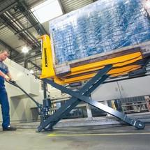 Jungheinrich AMX 10 manual hydraulic scissor lift pallet truck