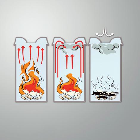 Kombiascher Premium, flammenlöschend, 50 Liter