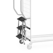 Kroky pro vybírání vozík fetra®