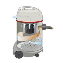 Nass-/Trockensauger SPRiNTUS WATERKING, 1.300 W