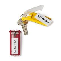 Nøglemærkerne CLIP