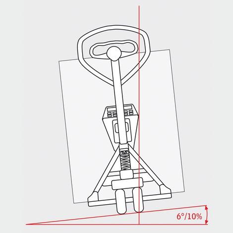 Paletový vozík sprémiovou váhou Ameise® SOEHNLE PROFESSIONAL